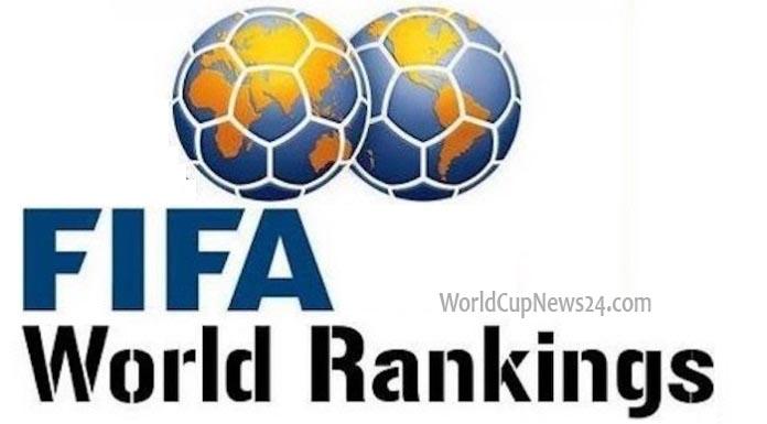 Top 100 Men's FIFA World Ranking 2018 National football teams
