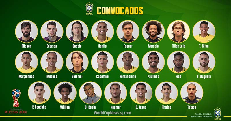 FIFA World Cup 2018 Brazil full Squad