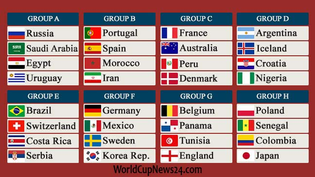 FIFA World Cup 2018 Points Table, matches Result & Goal info