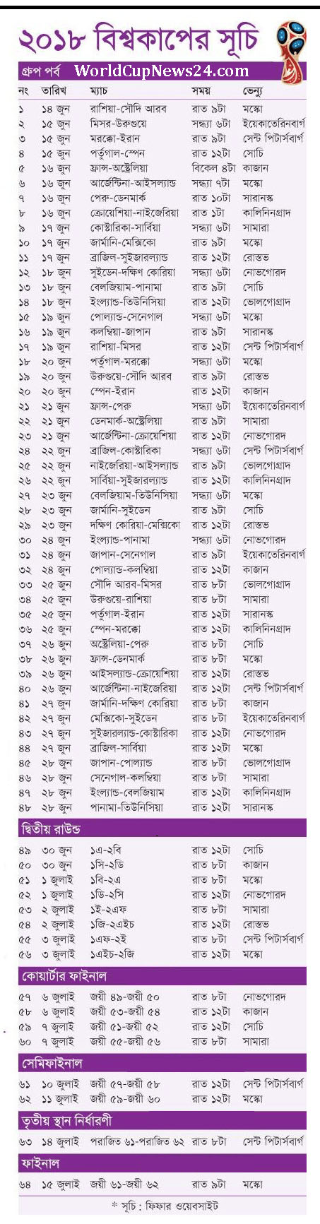 Russia FiFa World Cup 2018 Matches Schedule in Bangladesh Time calendar