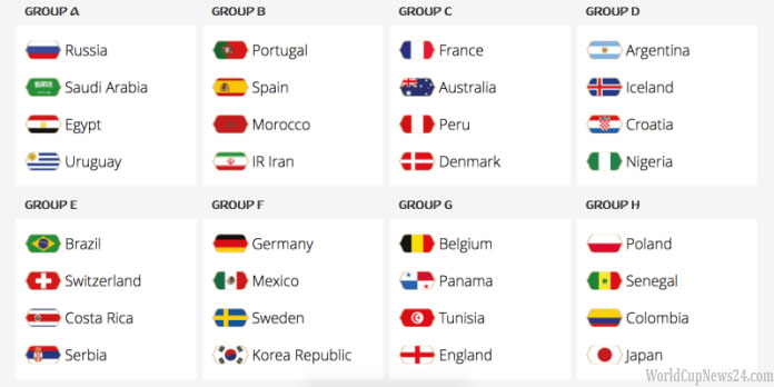 Fifa World Cup 2018 Group List