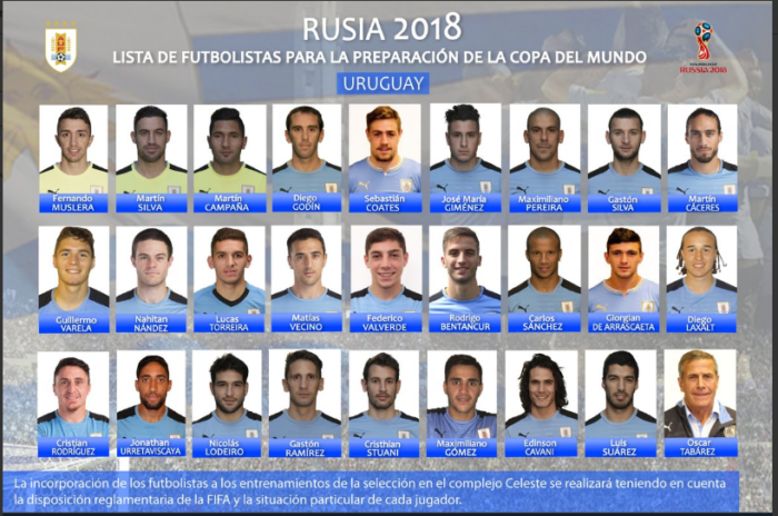 Watch World Cup 2018 Uruguay matches, Squad and player list