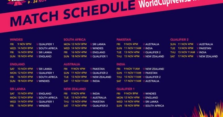 ICC Women's T20 World Cup 2018 Schedule, IST Time table & TV channel