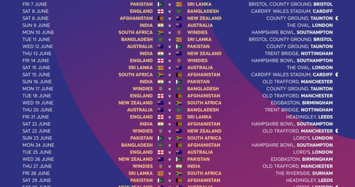 Cricket World Cup 2019 official fixtures, Venues, team & match Details