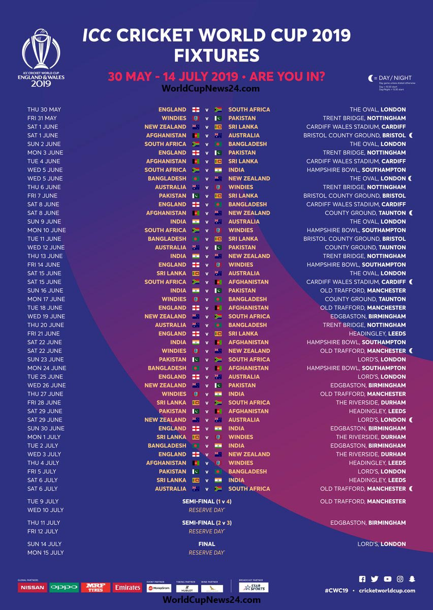 ICC Cricket World Cup 2019 official fixtures